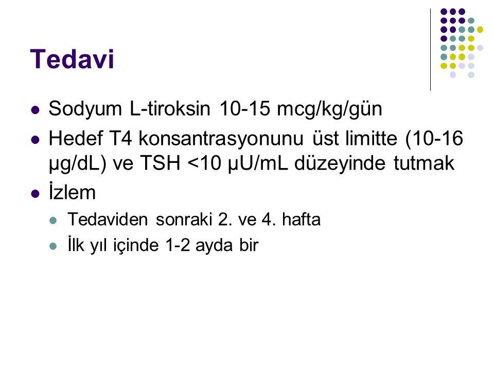 Tedavi Sodyum L-tiroksin 10-15 mcg/kg/gün