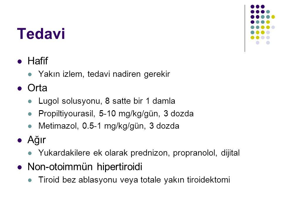 Tedavi Hafif Orta Ağır Non-otoimmün hipertiroidi