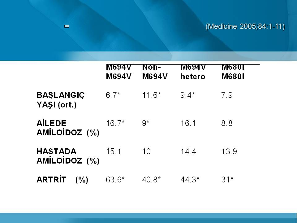 (Medicine 2005;84:1-11)