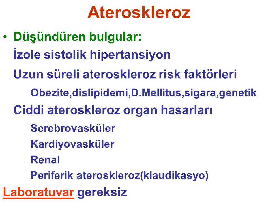 Ateroskleroz Uzun süreli ateroskleroz risk faktörleri
