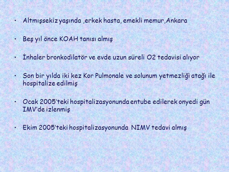 Altmışsekiz yaşında ,erkek hasta, emekli memur,Ankara
