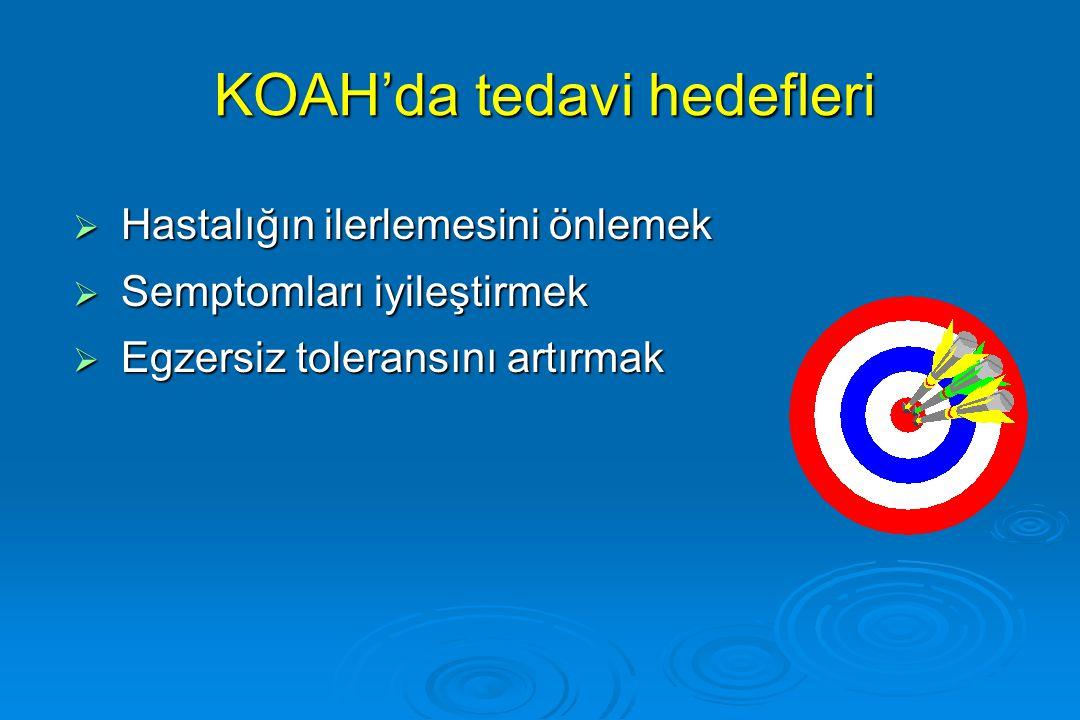 KOAH'da tedavi hedefleri