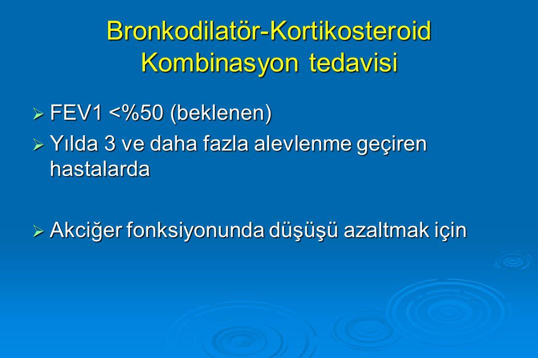 Bronkodilatör-Kortikosteroid Kombinasyon tedavisi
