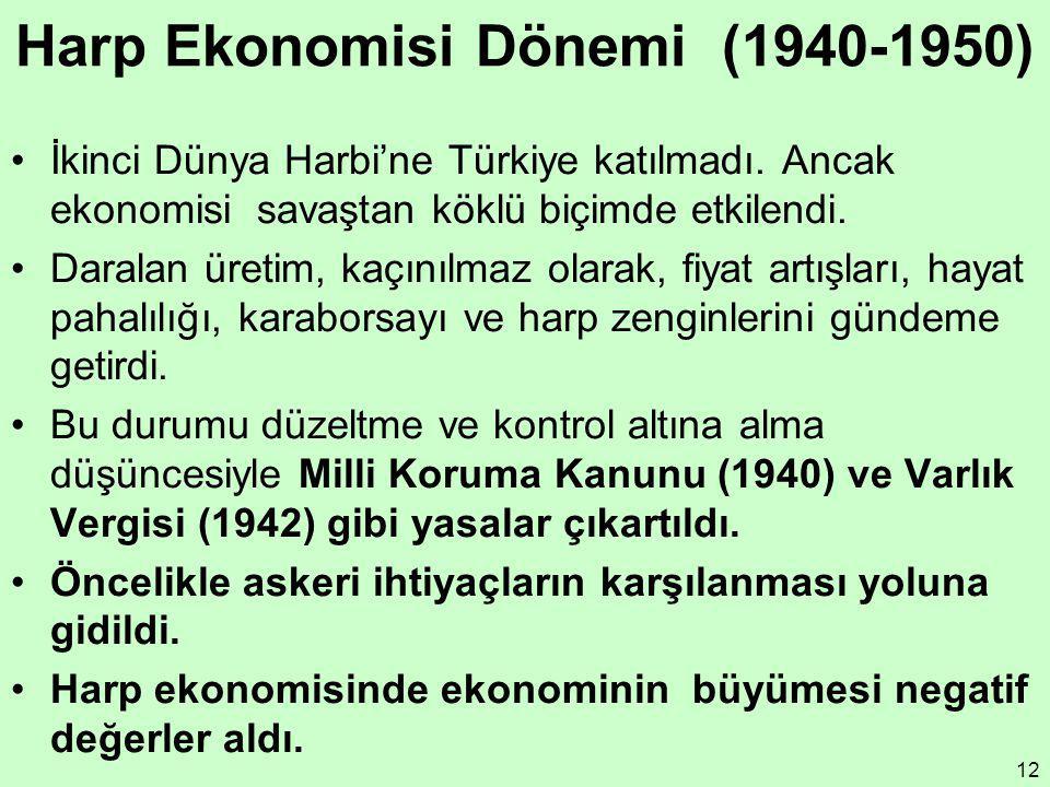 Harp Ekonomisi Dönemi (1940-1950)