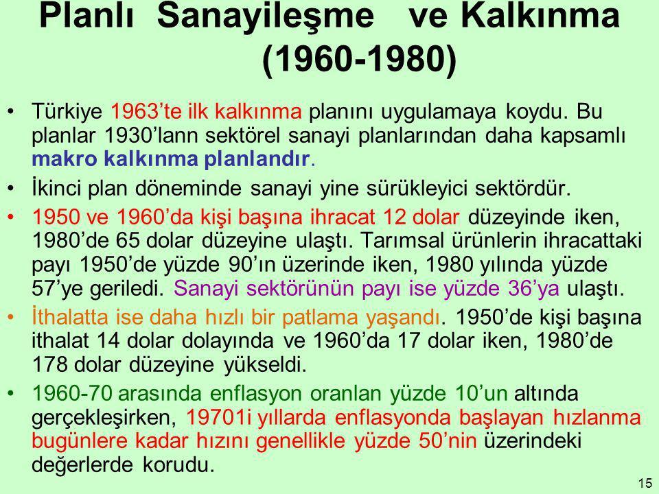Planlı Sanayileşme ve Kalkınma (1960-1980)
