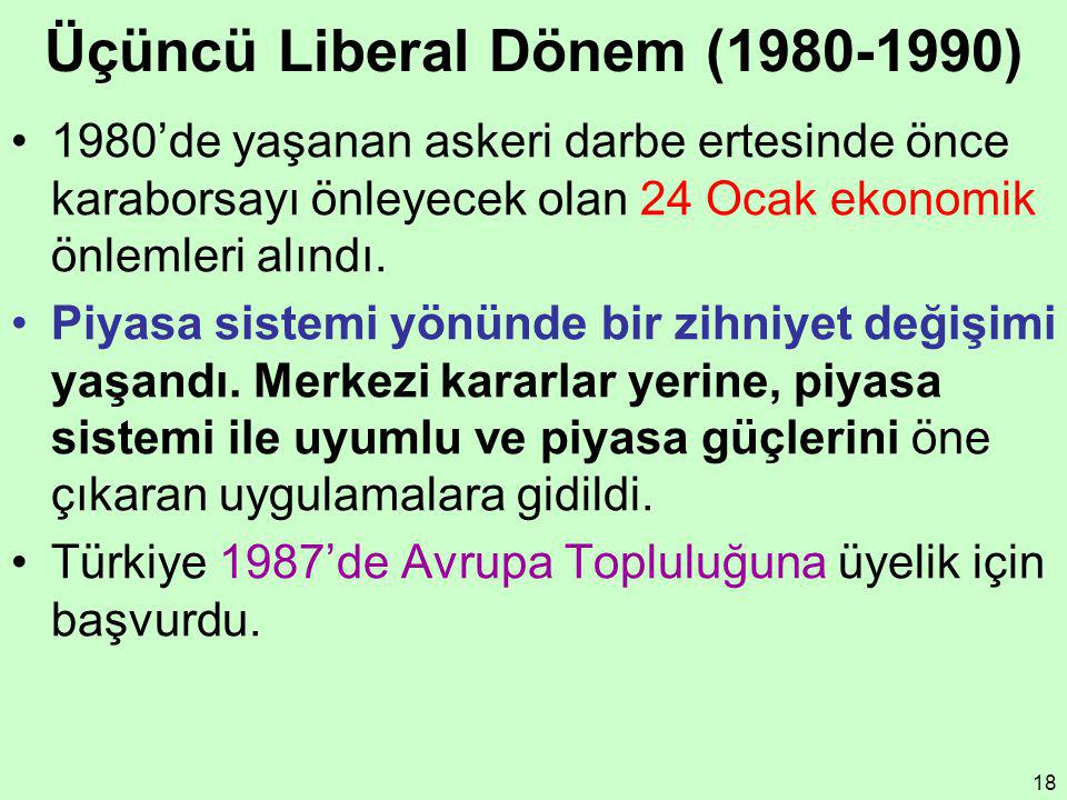 Üçüncü Liberal Dönem (1980-1990)