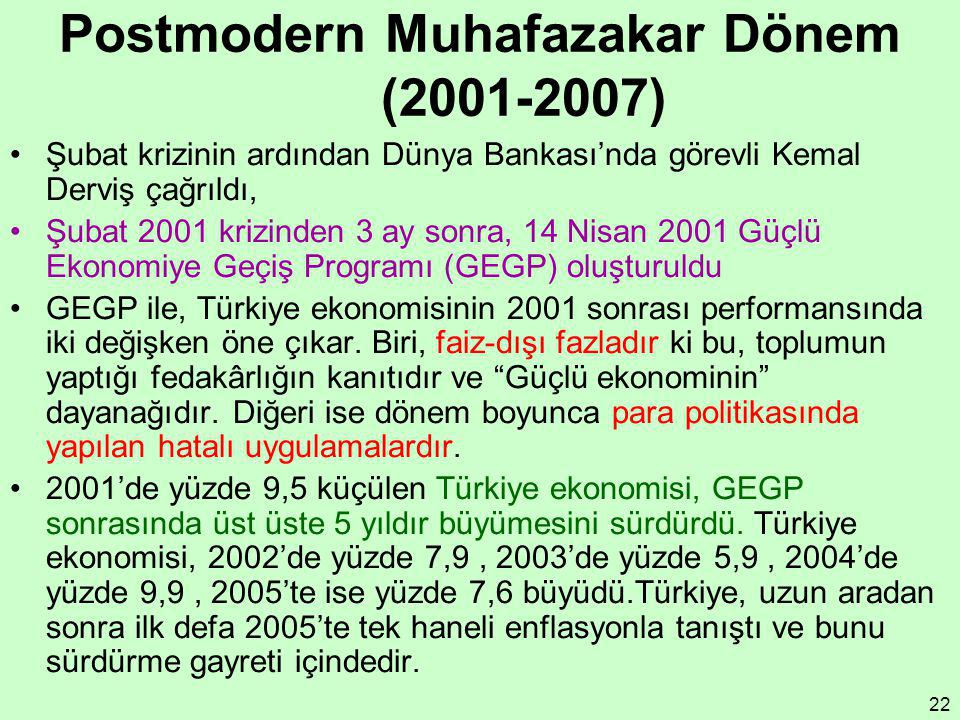 Postmodern Muhafazakar Dönem (2001-2007)