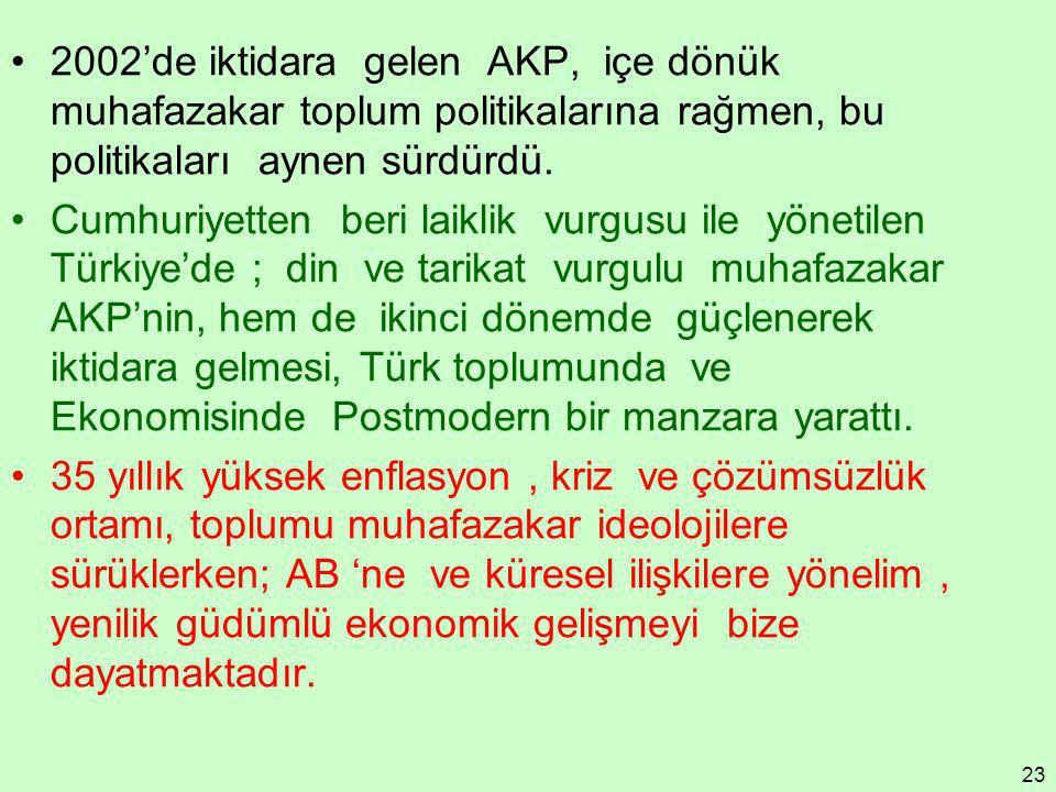 2002'de iktidara gelen AKP, içe dönük muhafazakar toplum politikalarına rağmen, bu politikaları aynen sürdürdü.