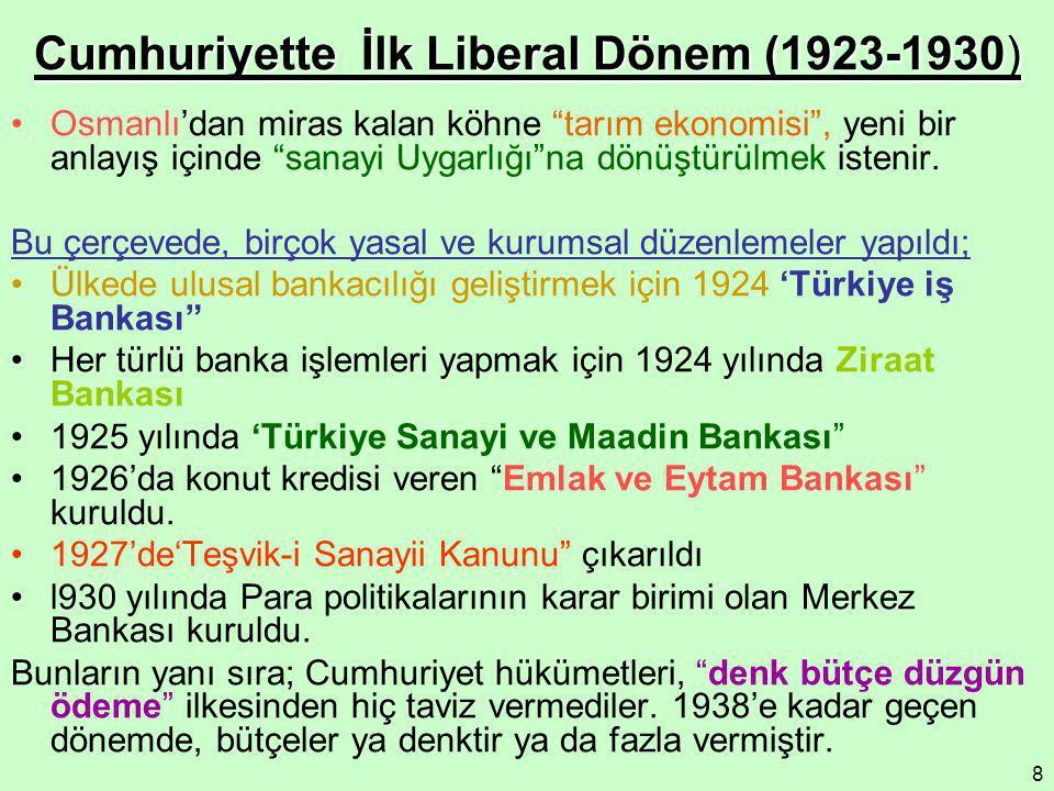 Cumhuriyette İlk Liberal Dönem (1923-1930)