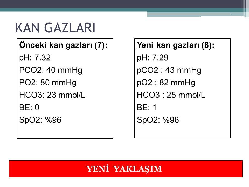 KAN GAZLARI Önceki kan gazları (7): pH: 7.32 PCO2: 40 mmHg