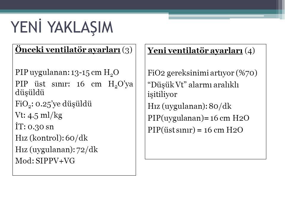 YENİ YAKLAŞIM Önceki ventilatör ayarları (3)