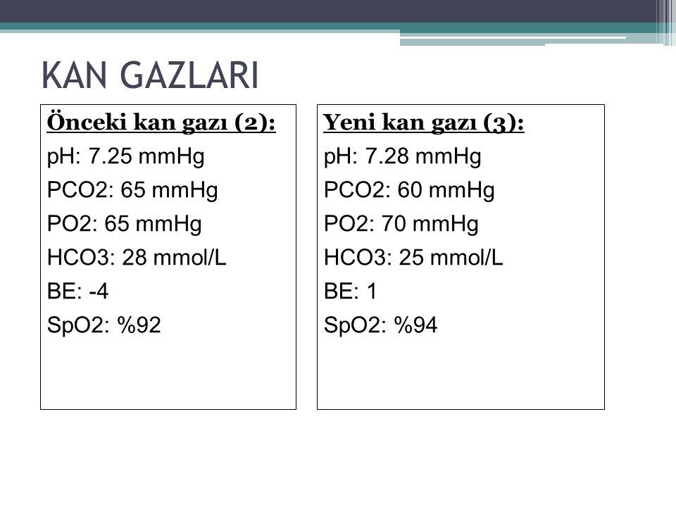 KAN GAZLARI Önceki kan gazı (2): pH: 7.25 mmHg PCO2: 65 mmHg