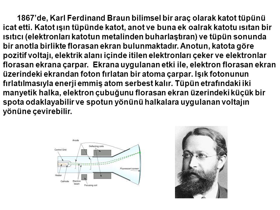 1867'de, Karl Ferdinand Braun bilimsel bir araç olarak katot tüpünü icat etti.