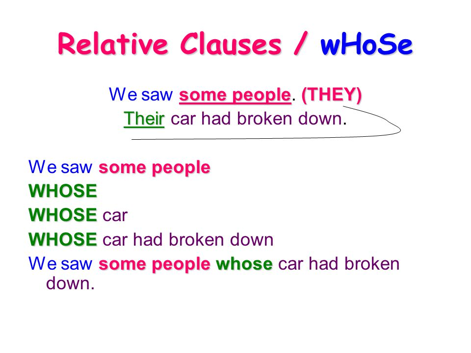 Relative Clauses / wHoSe