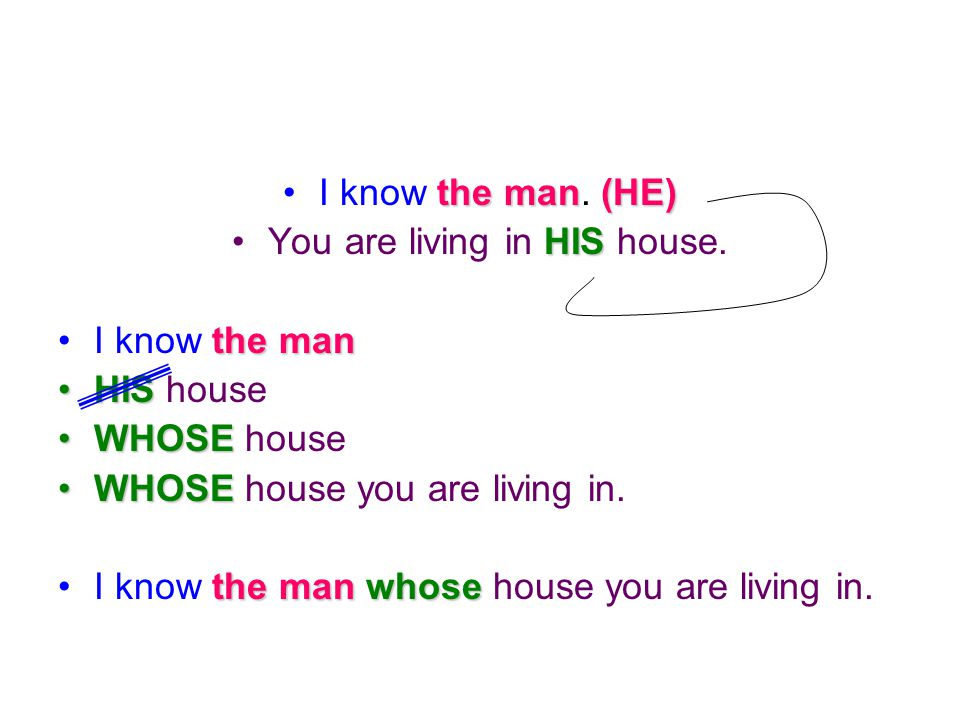 You are living in HIS house.