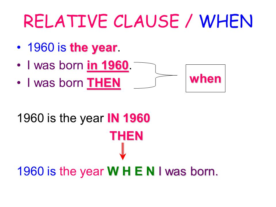 RELATIVE CLAUSE / WHEN 1960 is the year. I was born in 1960.