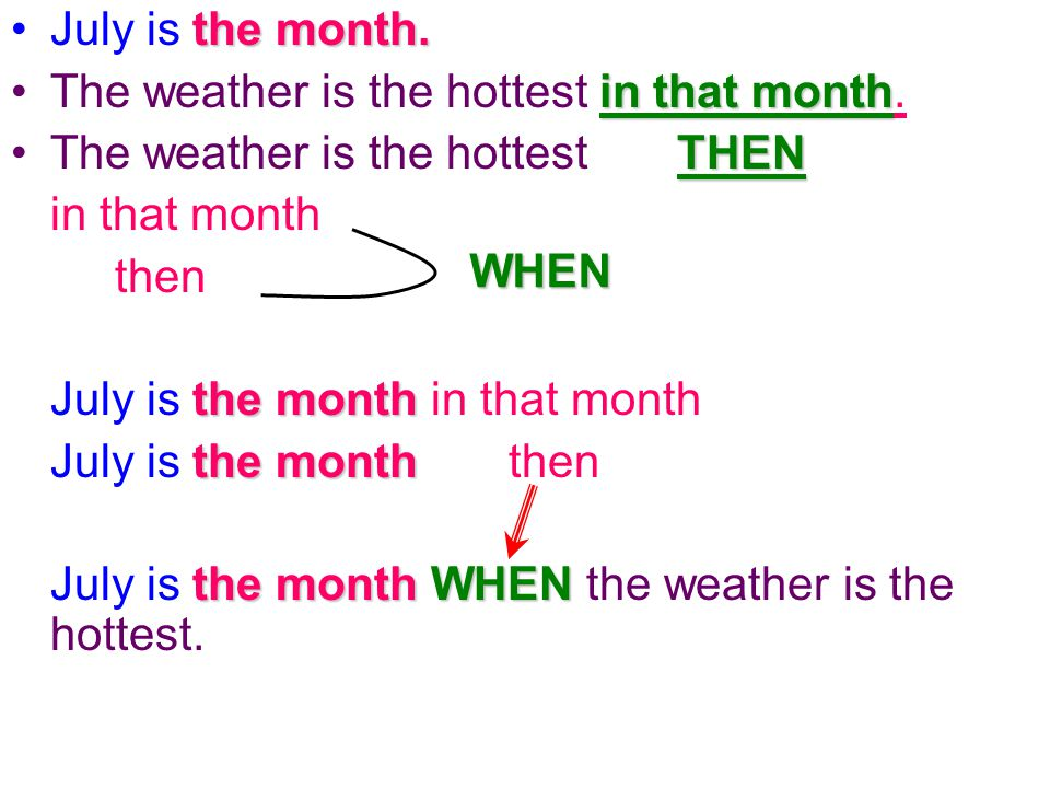 July is the month. The weather is the hottest in that month. The weather is the hottest THEN.