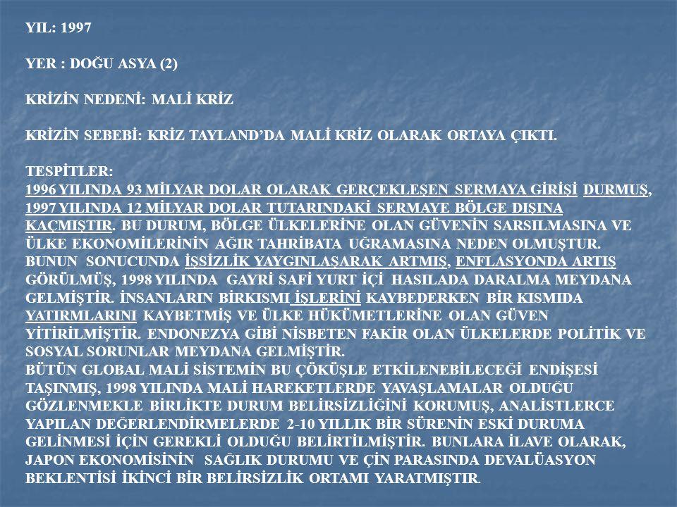 YIL: 1997 YER : DOĞU ASYA (2) KRİZİN NEDENİ: MALİ KRİZ. KRİZİN SEBEBİ: KRİZ TAYLAND'DA MALİ KRİZ OLARAK ORTAYA ÇIKTI.