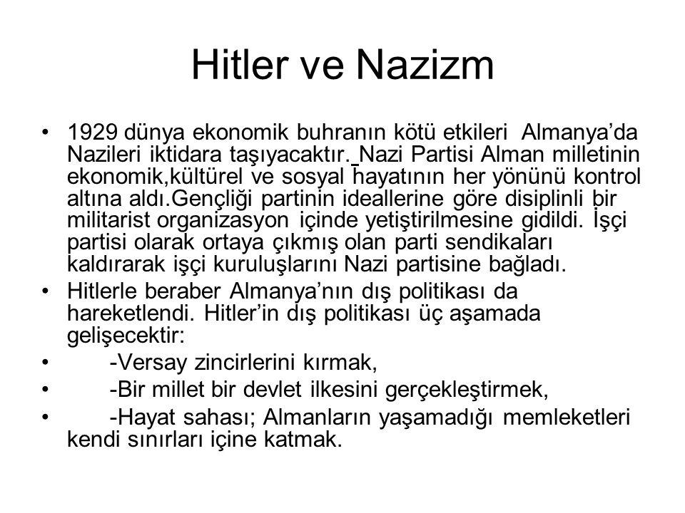 Hitler ve Nazizm