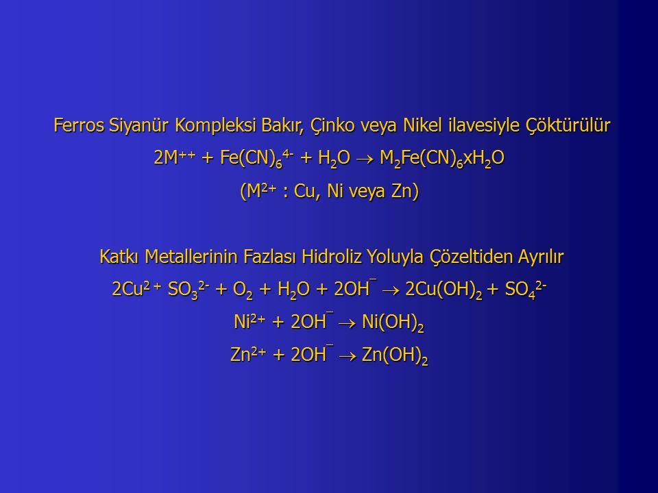 Ferros Siyanür Kompleksi Bakır, Çinko veya Nikel ilavesiyle Çöktürülür