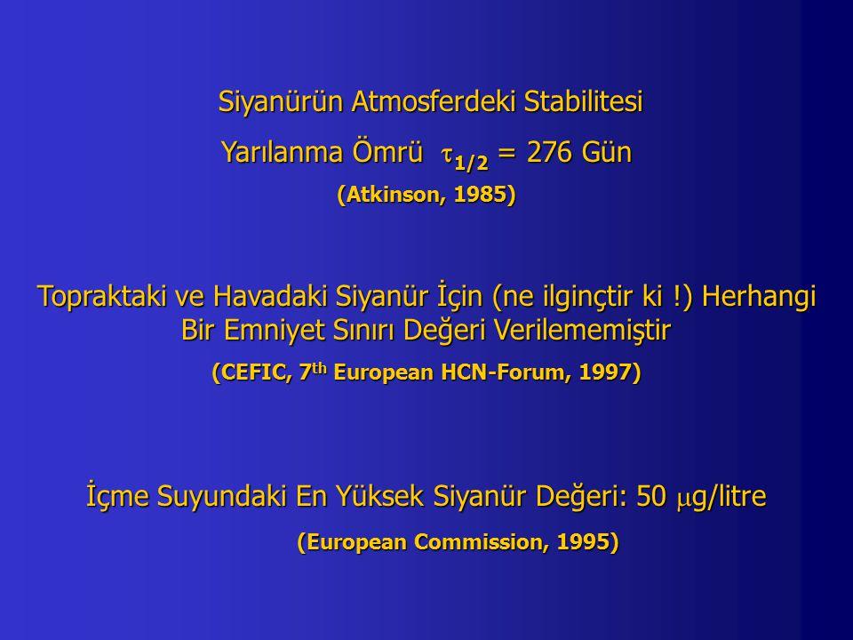 (CEFIC, 7th European HCN-Forum, 1997)
