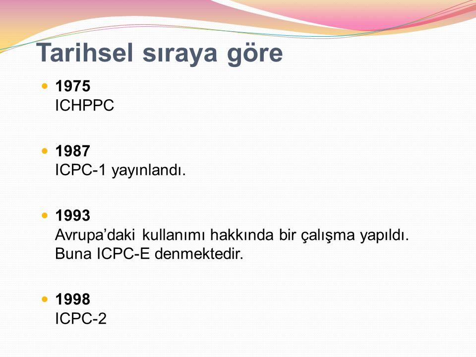 Tarihsel sıraya göre 1975 ICHPPC 1987 ICPC-1 yayınlandı.
