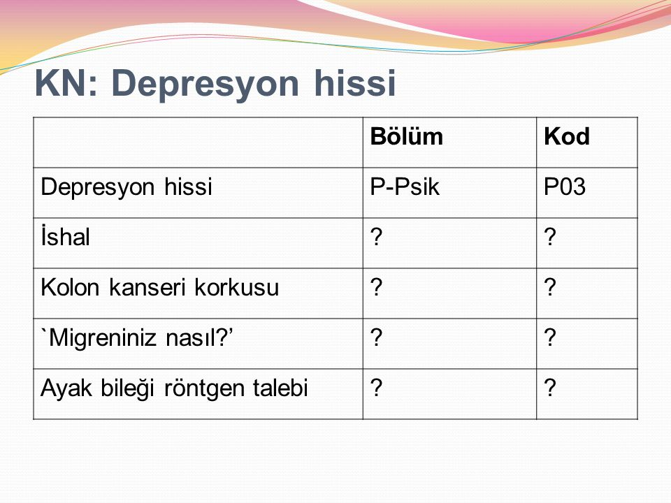 KN: Depresyon hissi Bölüm Kod Depresyon hissi P-Psik P03 İshal
