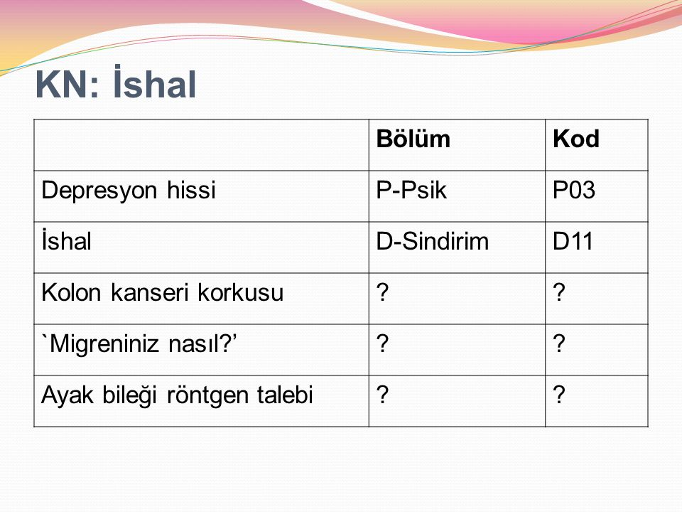 KN: İshal Bölüm Kod Depresyon hissi P-Psik P03 İshal D-Sindirim D11