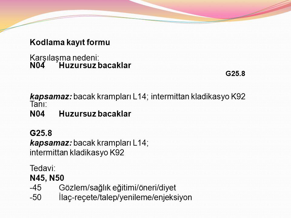 Kodlama kayıt formu Karşılaşma nedeni: N04 Huzursuz bacaklar. G25.8. kapsamaz: bacak krampları L14; intermittan kladikasyo K92.