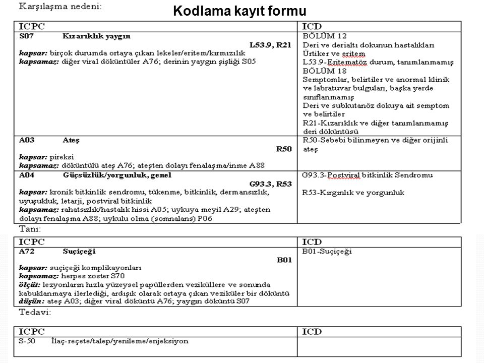 Kodlama kayıt formu
