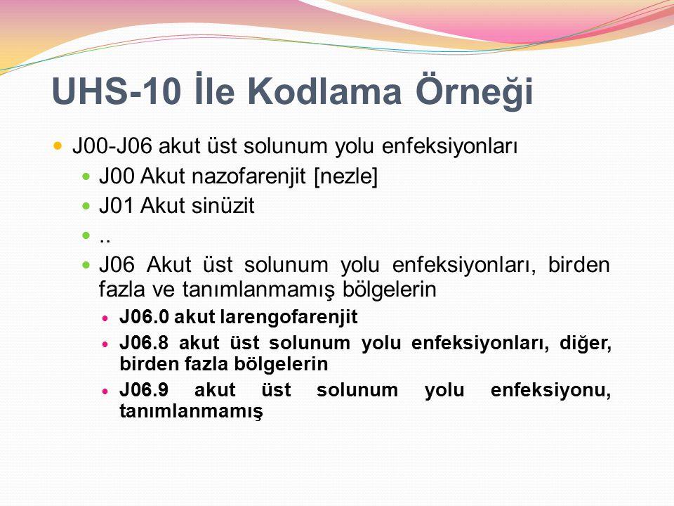 UHS-10 İle Kodlama Örneği