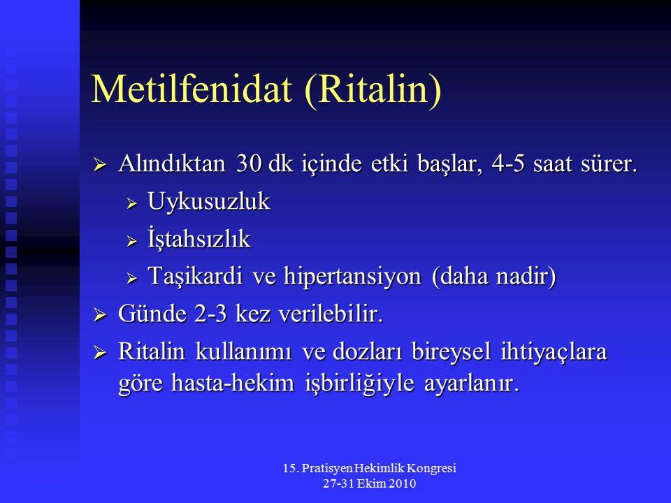 Metilfenidat (Ritalin)