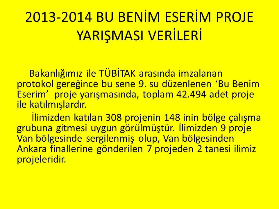 2013-2014 BU BENİM ESERİM PROJE YARIŞMASI VERİLERİ