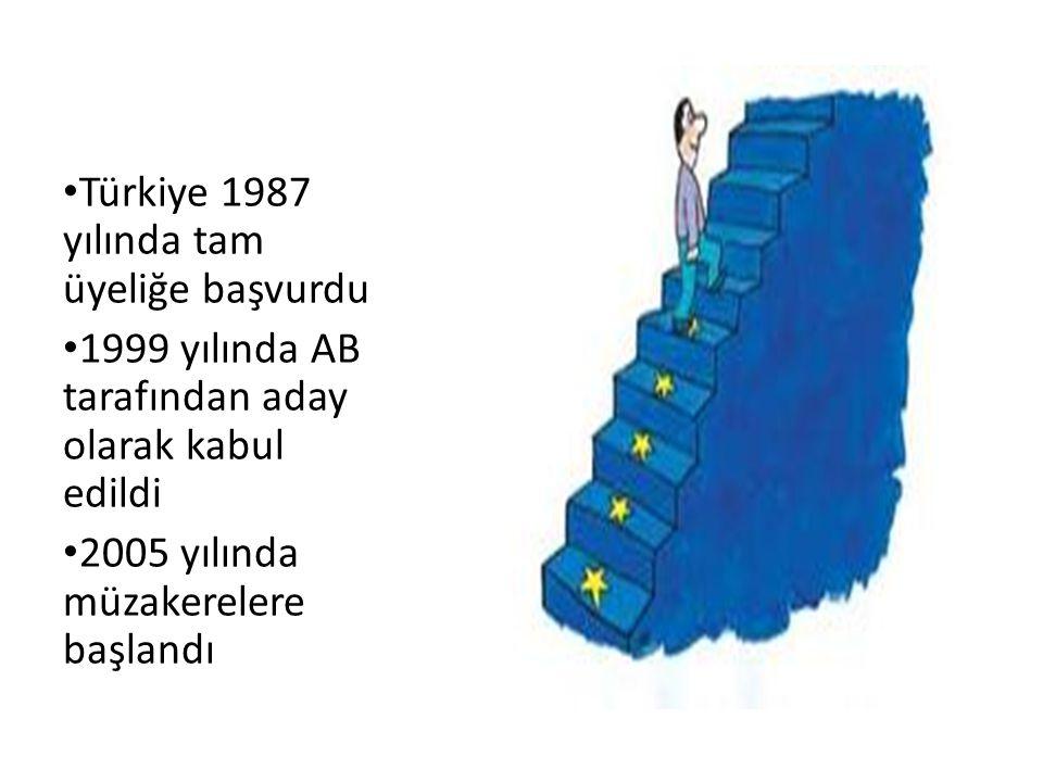 Türkiye 1987 yılında tam üyeliğe başvurdu