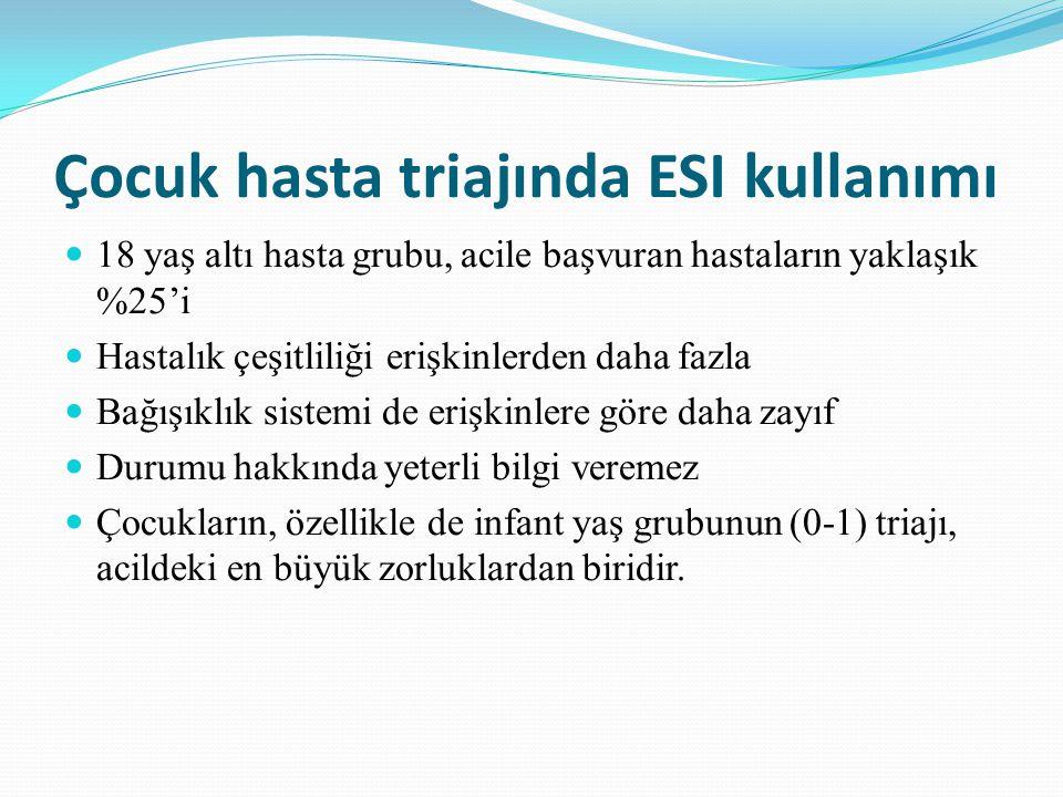 Çocuk hasta triajında ESI kullanımı