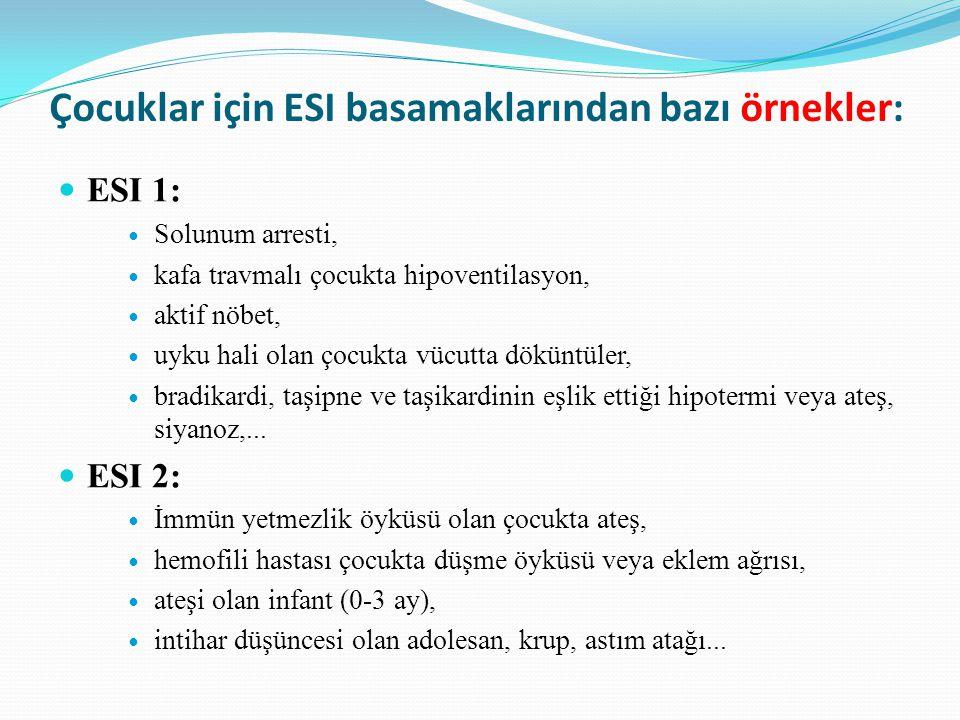 Çocuklar için ESI basamaklarından bazı örnekler: