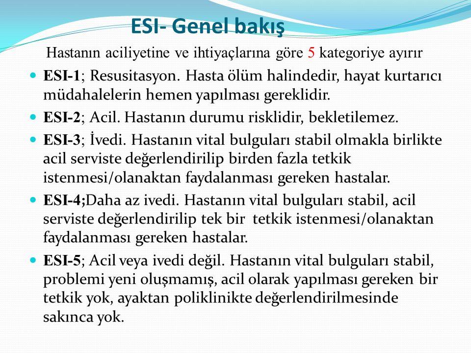 ESI- Genel bakış Hastanın aciliyetine ve ihtiyaçlarına göre 5 kategoriye ayırır.