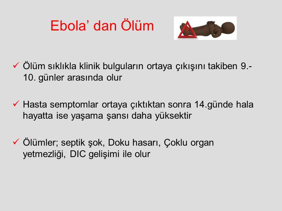 Ebola' dan Ölüm Ölüm sıklıkla klinik bulguların ortaya çıkışını takiben 9.-10. günler arasında olur.