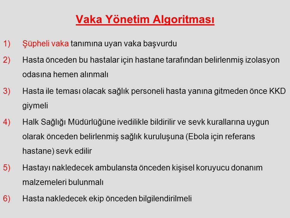Vaka Yönetim Algoritması
