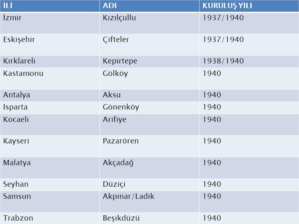 İLİ ADI. KURULUŞ YILI. İzmir. Kızılçullu. 1937/1940. Eskişehir. Çifteler. Kırklareli. Kepirtepe.