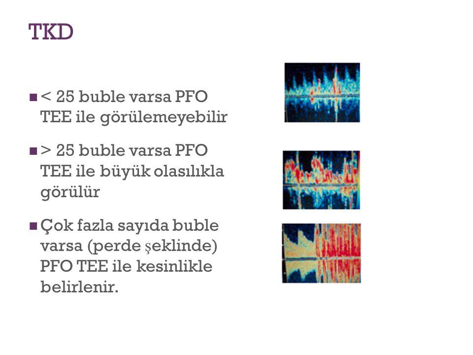 TKD < 25 buble varsa PFO TEE ile görülemeyebilir