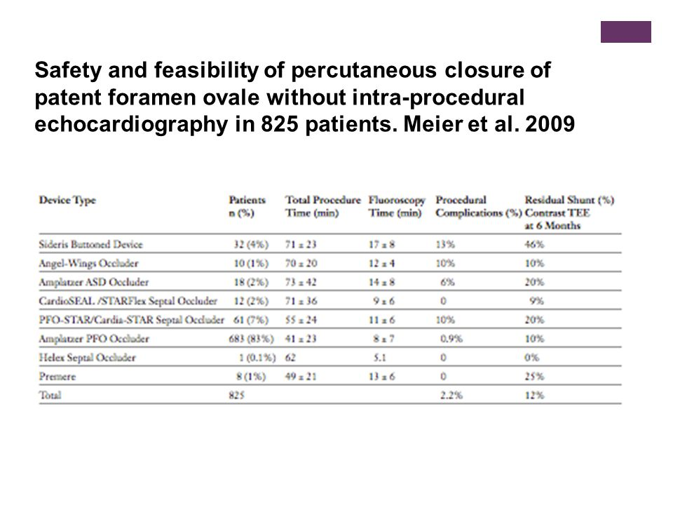 Safety and feasibility of percutaneous closure of patent foramen ovale without intra-procedural echocardiography in 825 patients.