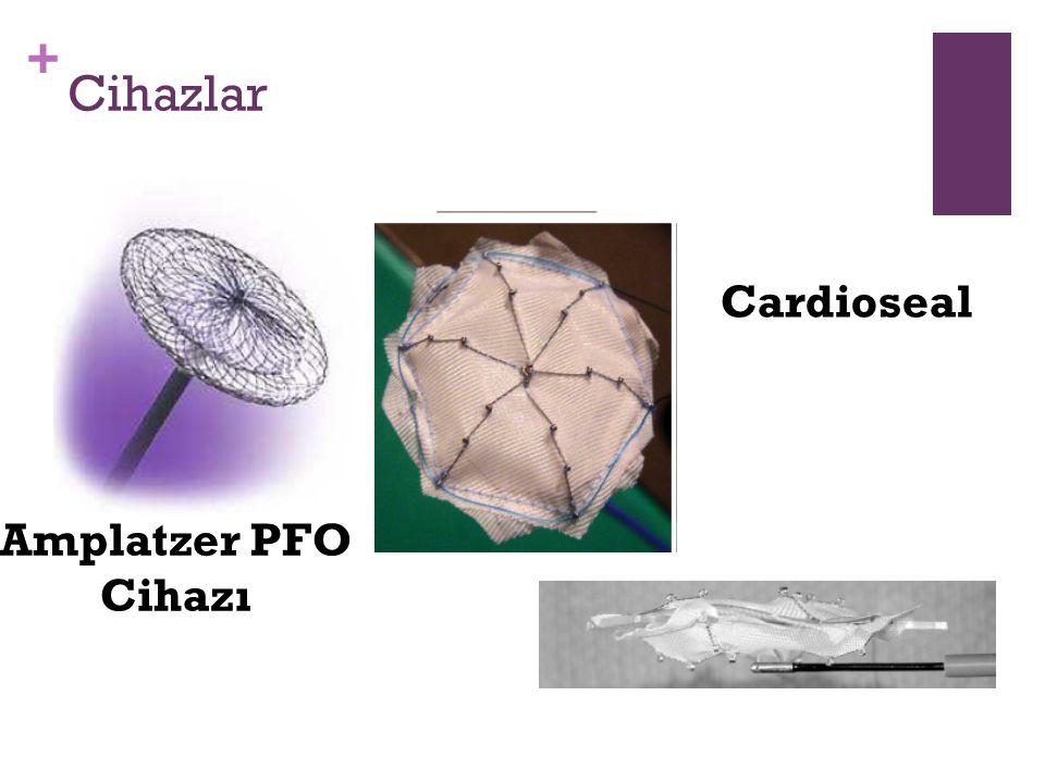 Cihazlar Cardioseal Amplatzer PFO Cihazı