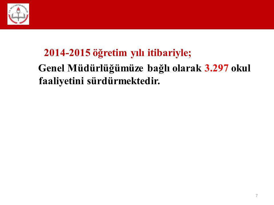 2014-2015 öğretim yılı itibariyle;