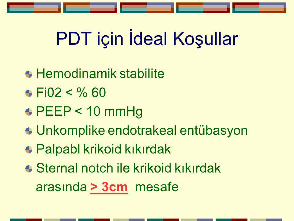 PDT için İdeal Koşullar