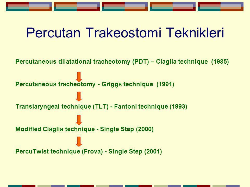 Percutan Trakeostomi Teknikleri