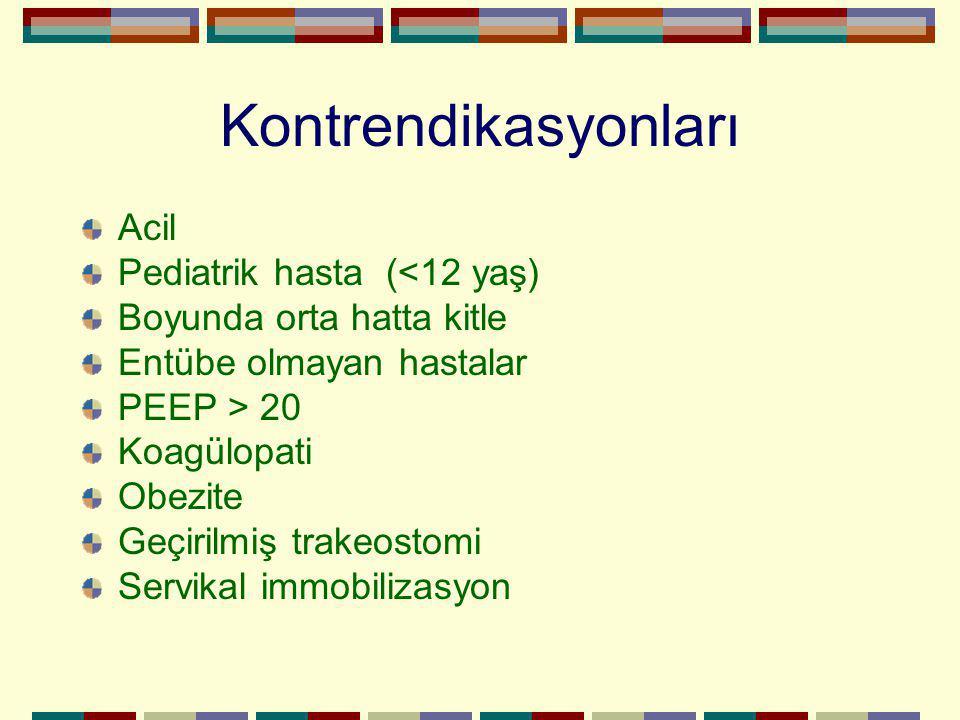 Kontrendikasyonları Acil Pediatrik hasta (<12 yaş)