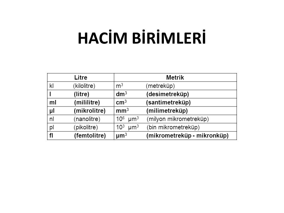 HACİM BİRİMLERİ Litre Metrik kl (kilolitre) m3 (metreküp) l (litre)
