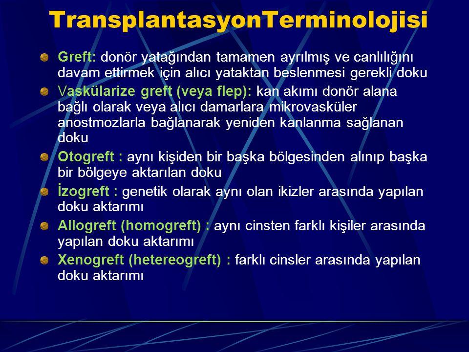 TransplantasyonTerminolojisi