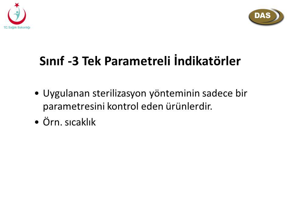 Sınıf -3 Tek Parametreli İndikatörler
